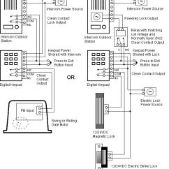 Asco 7000 Wiring Diagram Of A Standard Keyboard Series Ats