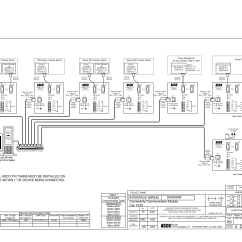 Asco 7000 Wiring Diagram Nissan 350z Stereo Transfer Switch Diagrams Library Series