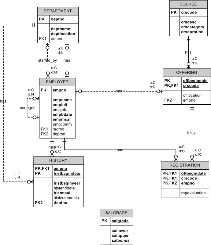 medium resolution of cb mike wiring guide