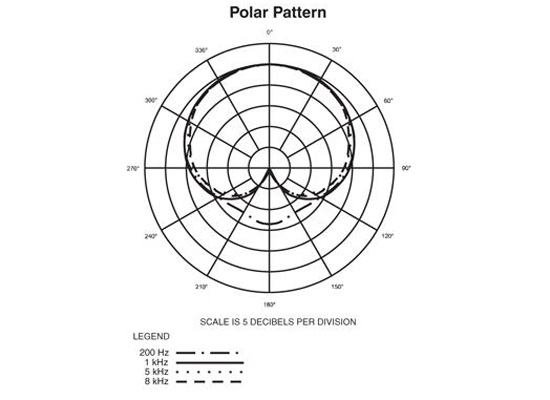 At8646qm Wiring Diagram