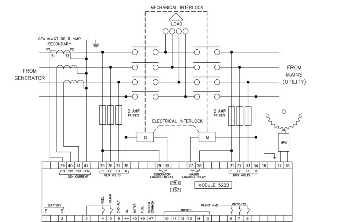 Ats Amf Wiring Diagram