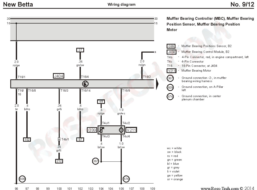 Automotive Wiring Diagram Nca