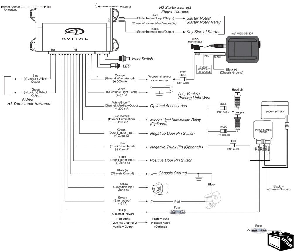 Avital Lx Wiring Diagram