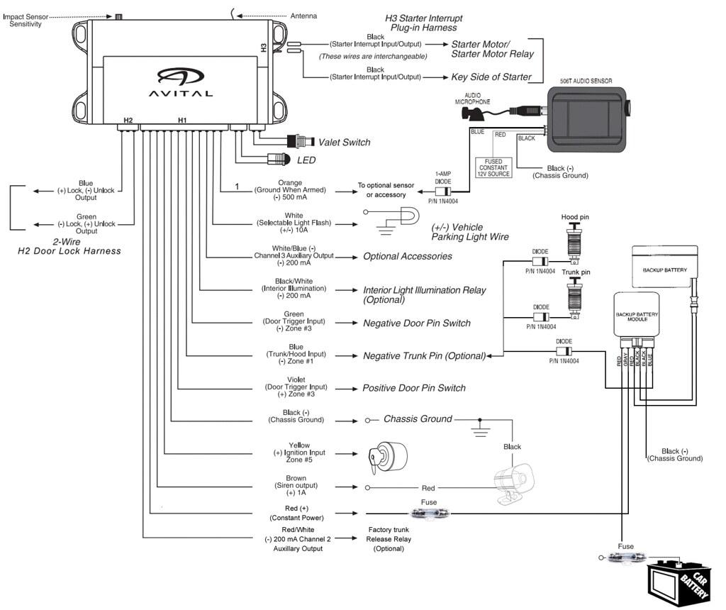 Avital Alarm Wiring Diagram