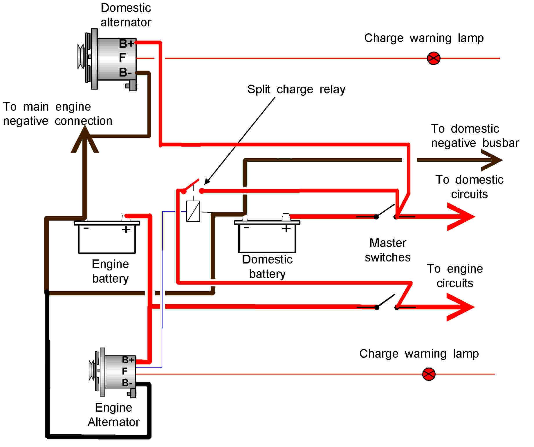 hight resolution of international alternator wiring diagram