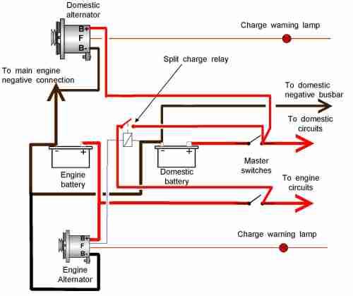 small resolution of international alternator wiring diagram