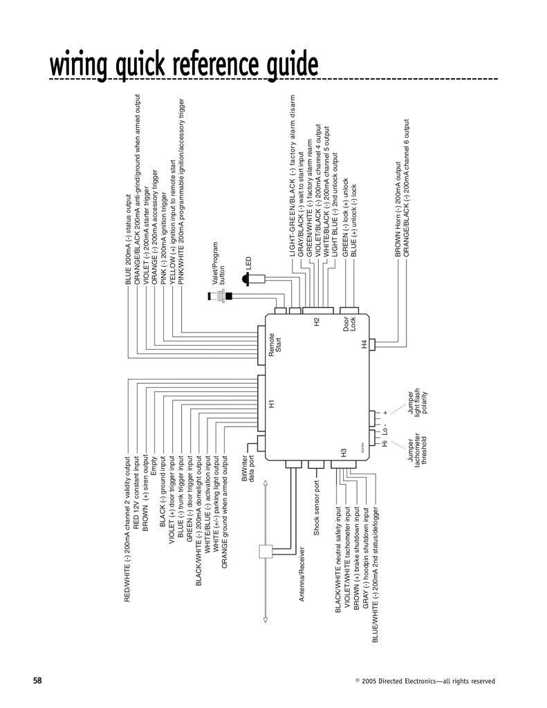 Big Joe Ibh 12v Wiring Diagram
