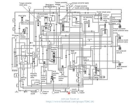 Biljax 4232 Wiring Diagram