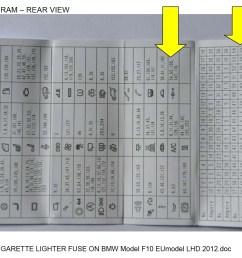 bmw f10 fuse box wiring diagram forward bmw m5 f10 fuse box location bmw f10 fuse box [ 1267 x 952 Pixel ]