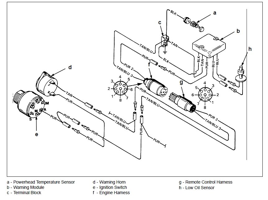 Boat Wiring Diagram For 2000 Fisher Pontoon Mercury In/out