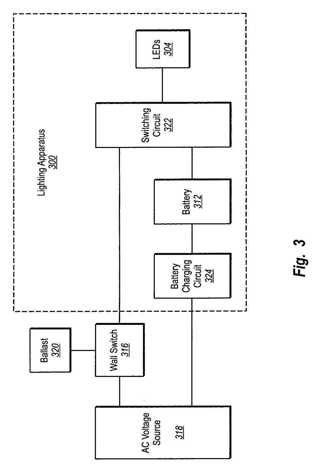 medium resolution of bodine ballast wiring diagram