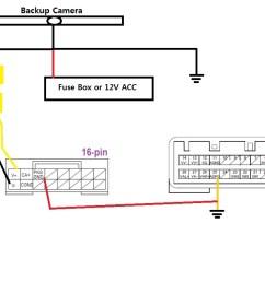 camaro backup camera wiring diagram [ 1536 x 699 Pixel ]