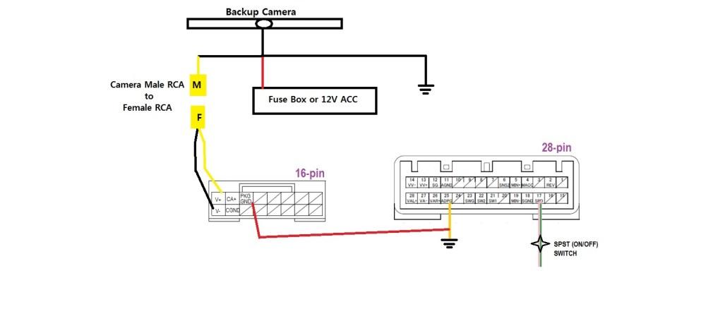 medium resolution of camaro backup camera wiring diagram