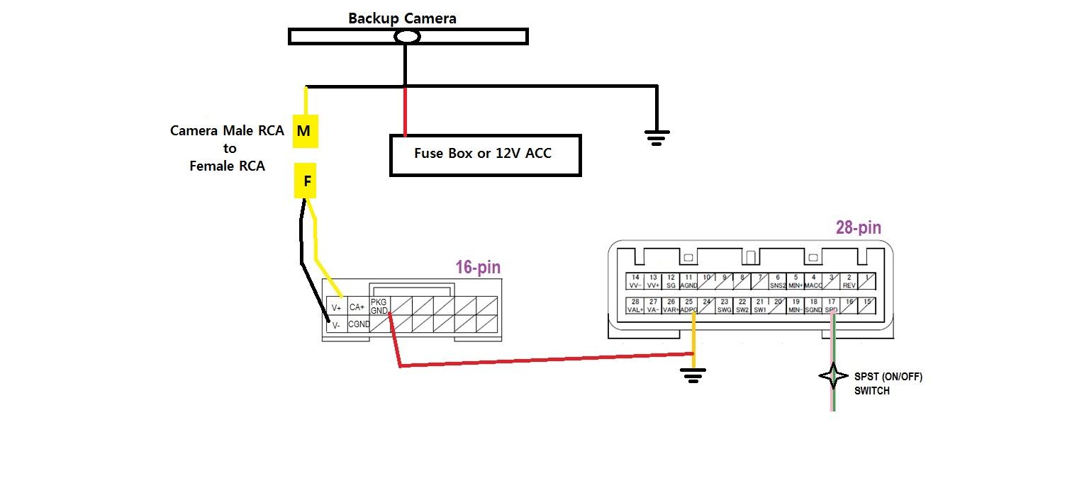 hight resolution of camaro backup camera wiring diagram