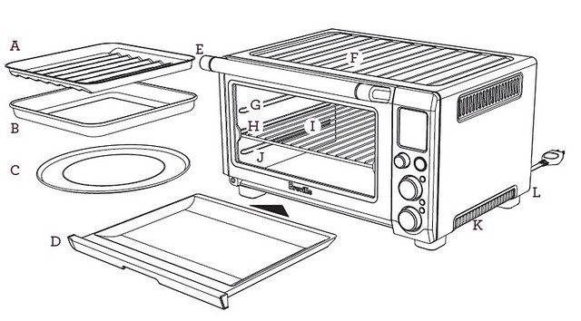 Breville Smart Oven Bov800xl Wiring Diagram