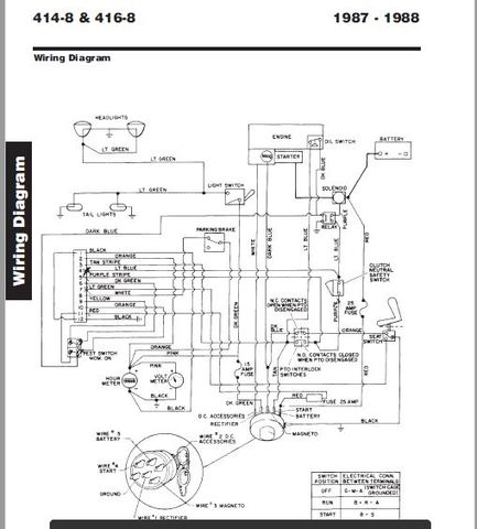 Briggs And Stratton 42a707 Wiring Diagram