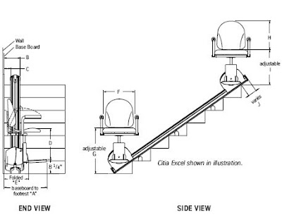Bruno Wheelchair Lift Wiring Diagram