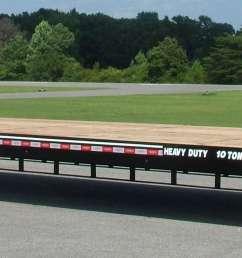 heavy duty trailer wiring diagram [ 3740 x 972 Pixel ]