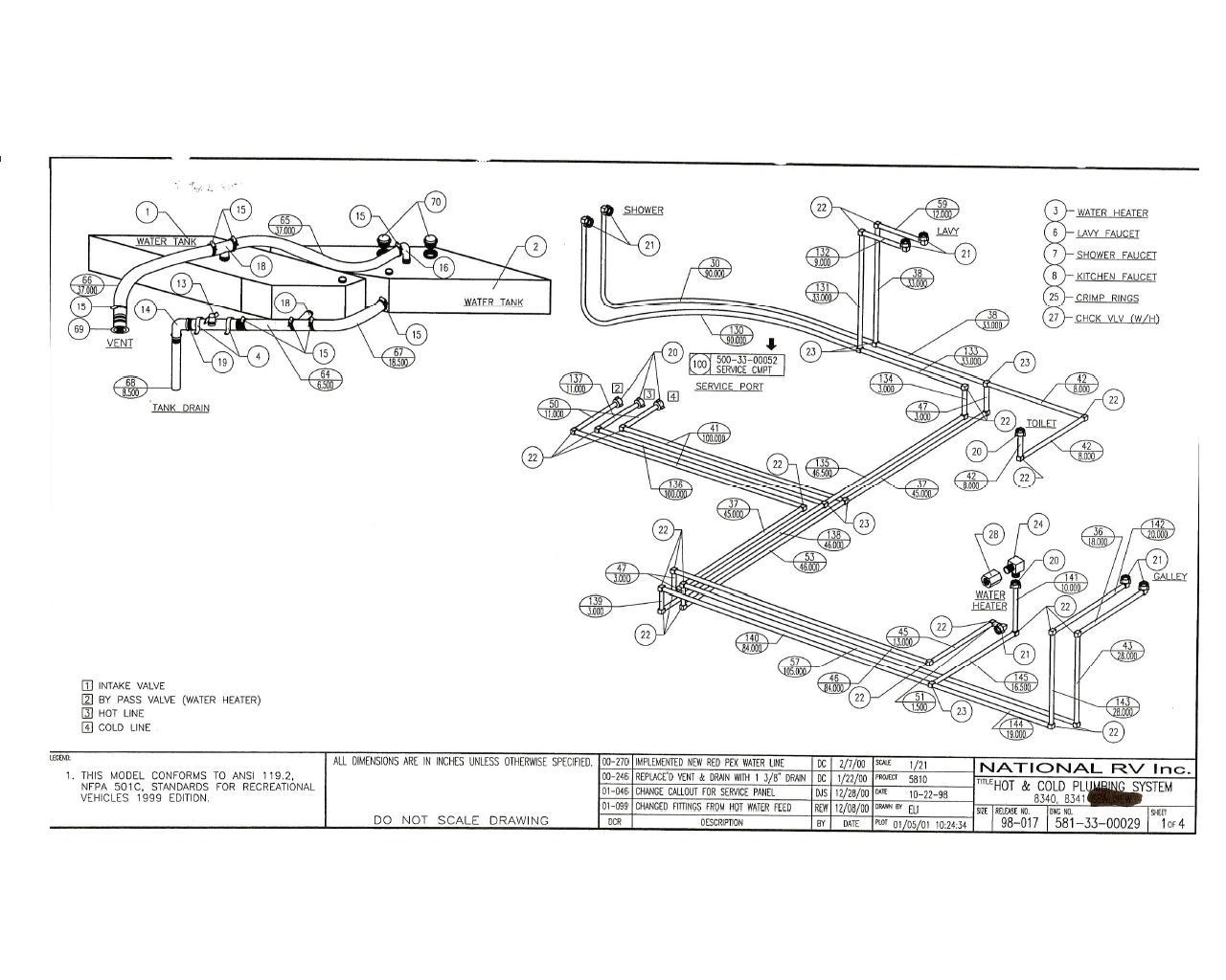 Campervan Plumbing Diagram