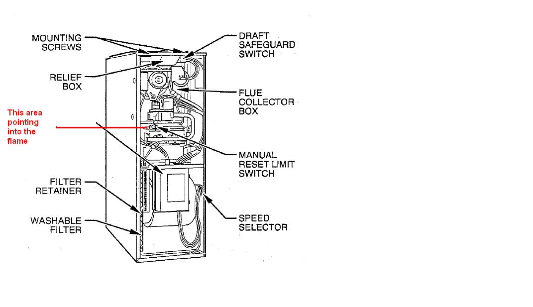 Carrier Model Fe4anf005000aaaa Wiring Diagram