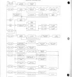 backup alarm wiring diagram [ 1274 x 1649 Pixel ]