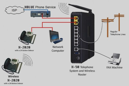 small resolution of cat5 voip wiring