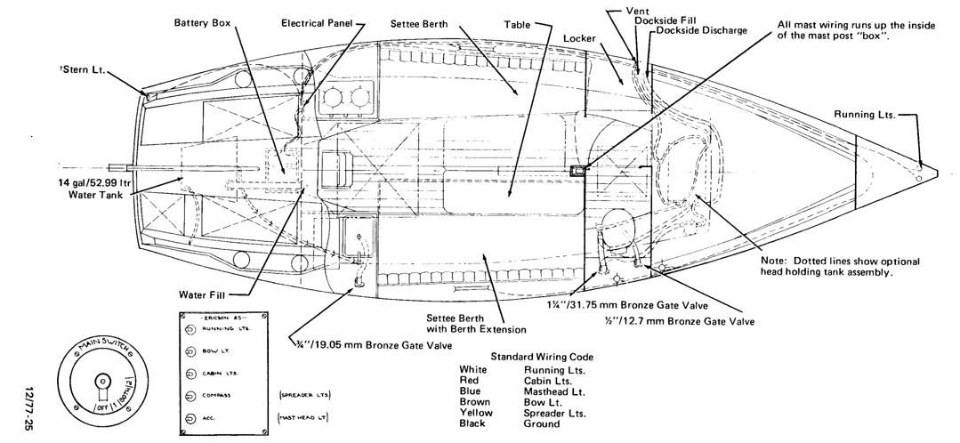 Catalina 36 Mk1 Wiring Diagram