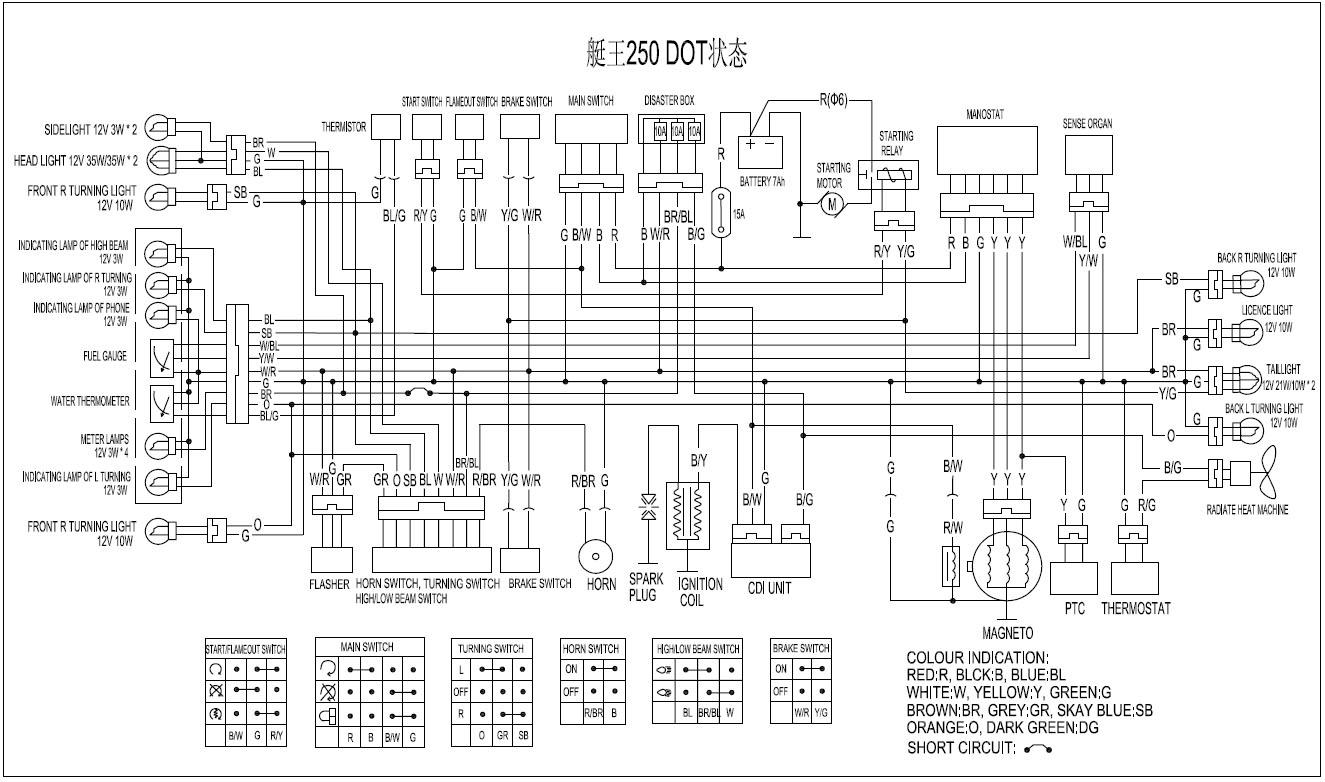 Cf 250cc Voltage Carburator Wiring Diagram