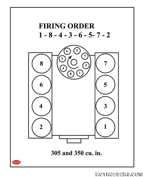 Chevy 305 Firing Order Diagram
