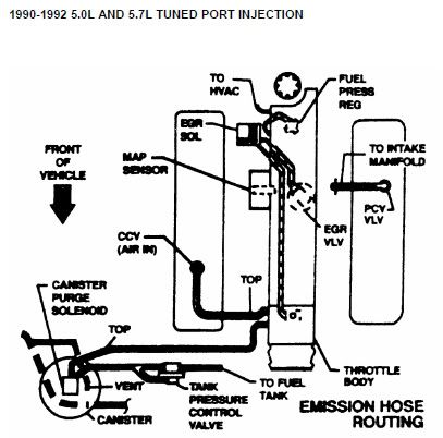 Chevy Camaro Z28 5.7l 1981 Wiring Diagram