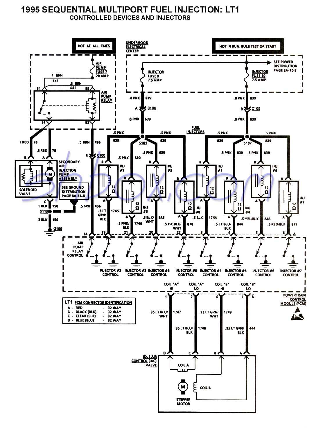 Chevy S10 4.3 1992 Starter Wiring Diagram