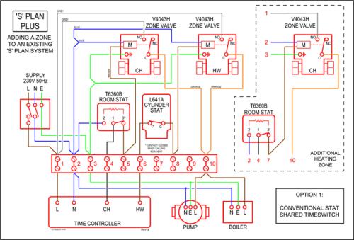 small resolution of wiring diagram 125cc avt