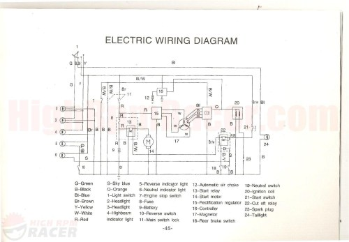 small resolution of chinese mini atv wiring diagram