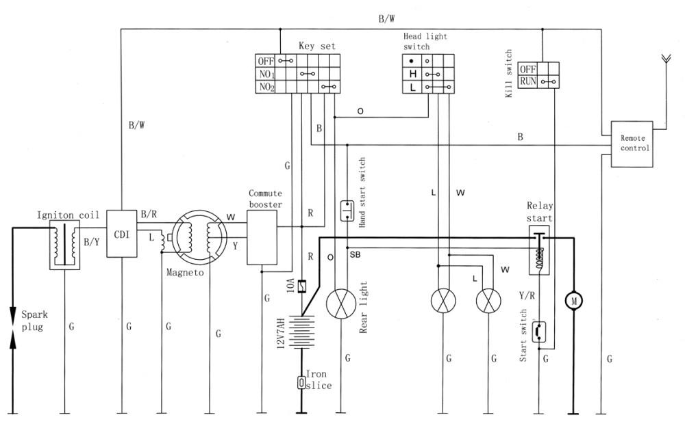 medium resolution of atv 20r wiring harnes