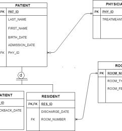 3 wire sensor wiring diagram [ 1226 x 1600 Pixel ]