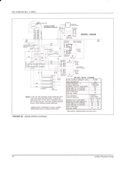small resolution of coleman forced air furnace wiring diagram