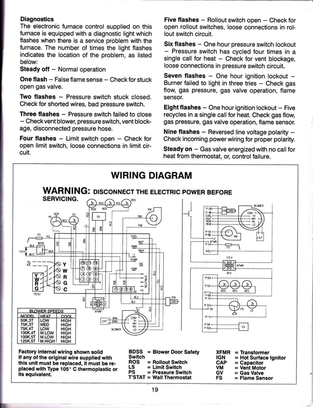 medium resolution of evcon wiring diagram electric heater