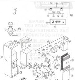 coleman evcon wiring diagram on goodman wiring diagram honeywell wiring diagram coleman columbia wiring  [ 1480 x 1915 Pixel ]