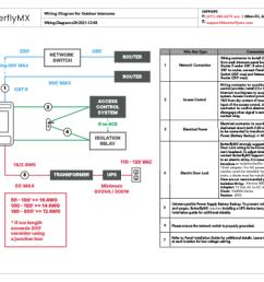 coleman ga furnace wiring diagram [ 1280 x 1021 Pixel ]