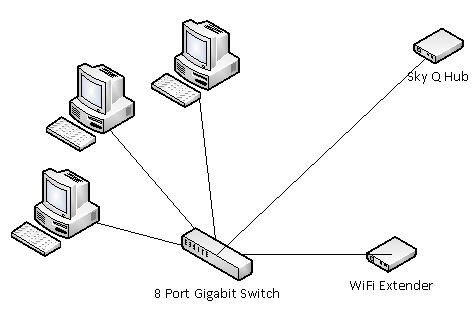 Comcast Cable Hookup Diagram