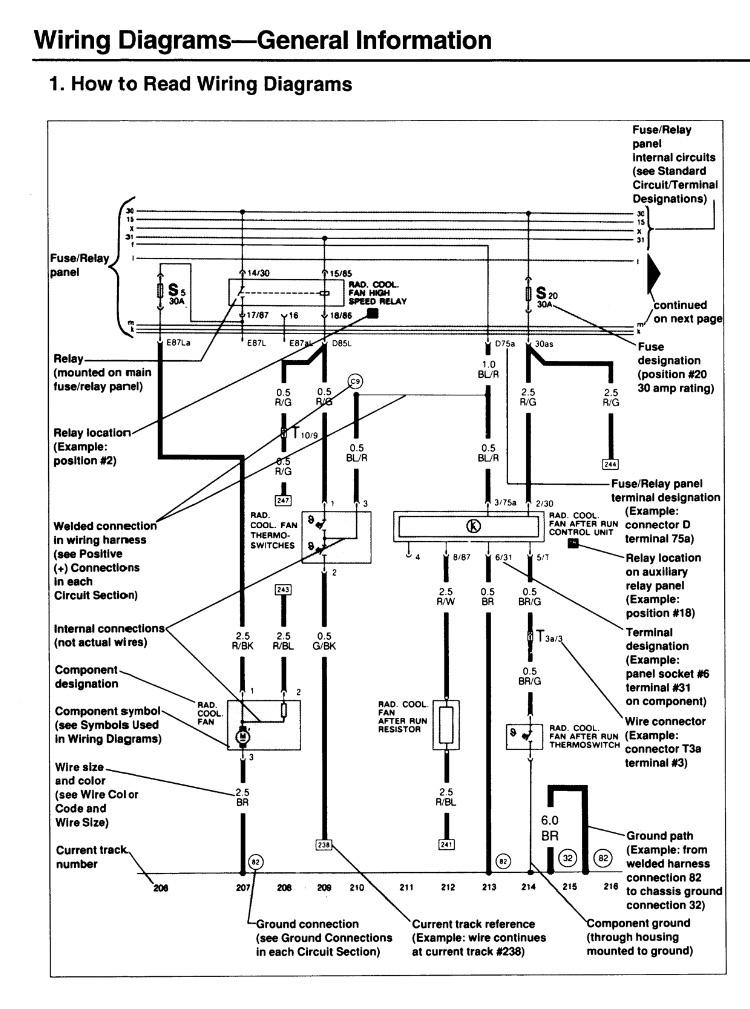 Corrado G60 Wiring Diagram