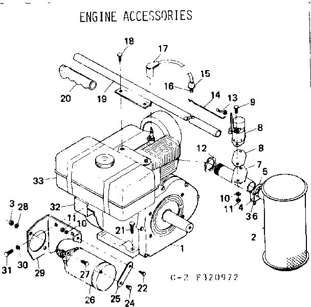 Craftsman Dlt 3000 Parts Diagram