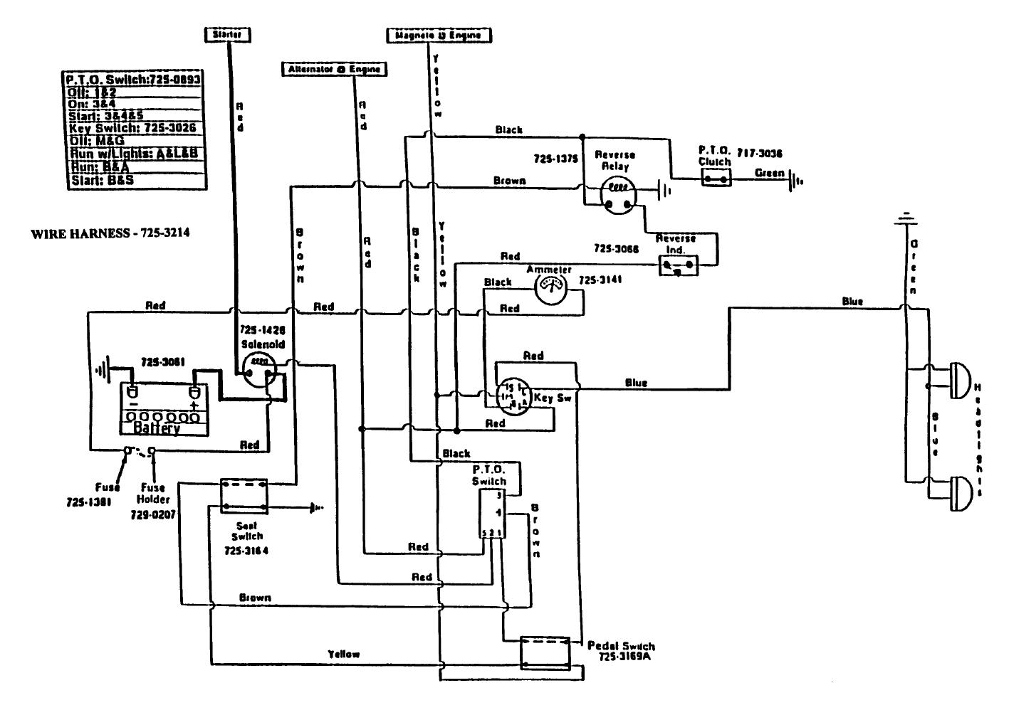 Cub Cadet 1517 Wiring Diagram