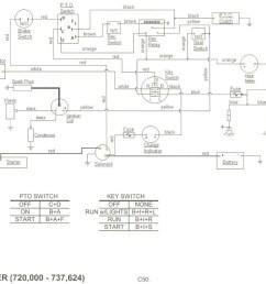 2182 cub cadet wiring diagram [ 1102 x 783 Pixel ]