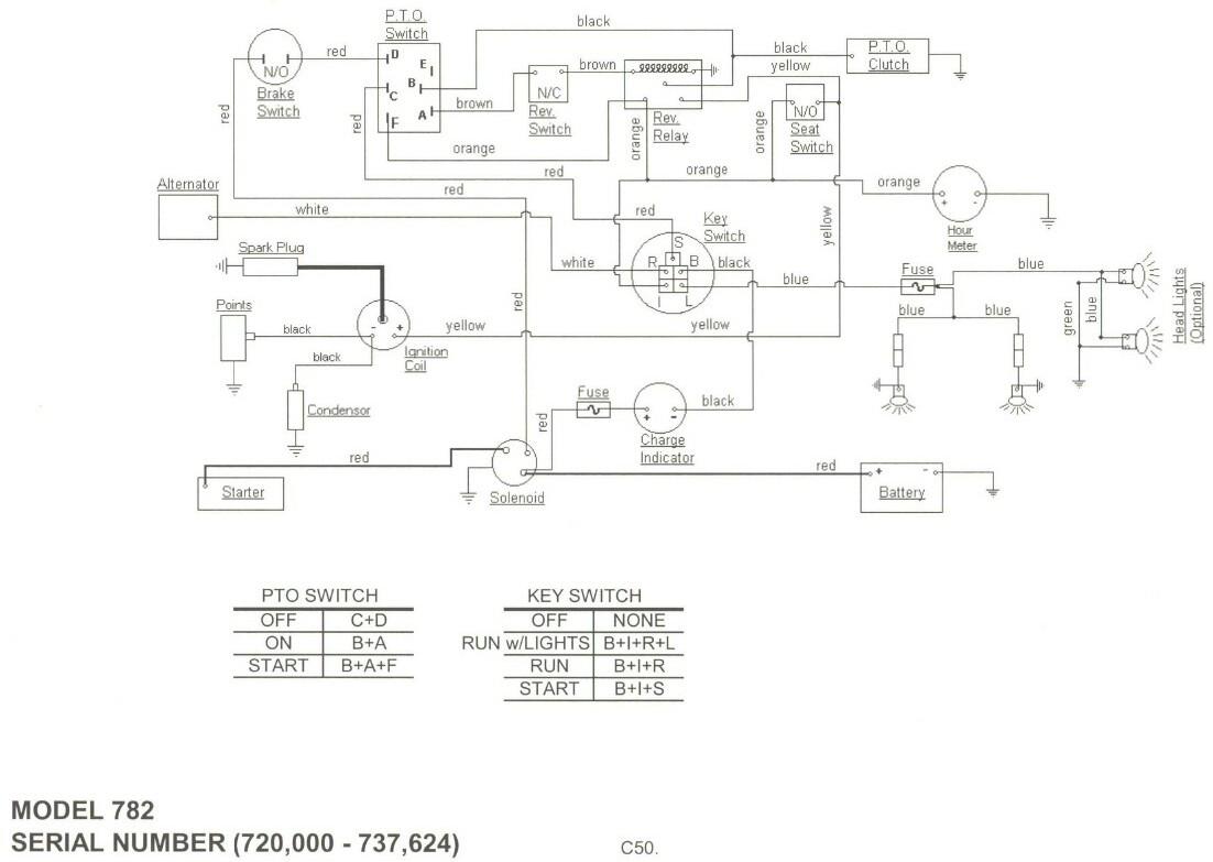 hight resolution of 2182 cub cadet wiring diagram