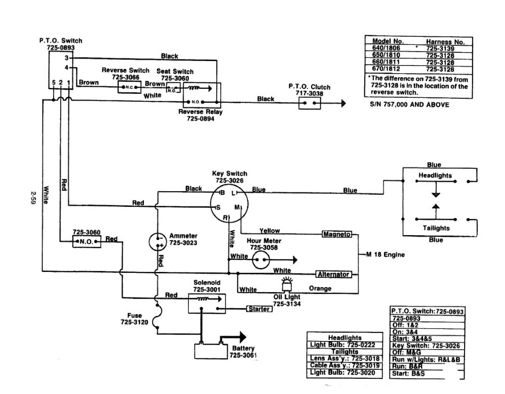 medium resolution of cub cadet lt1045 wiring diagram automotive wiring schematics lt1045 wiring schematic