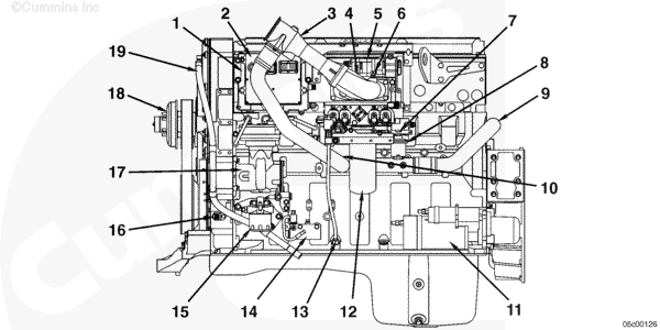 Cummins Isx Fuel System Diagram
