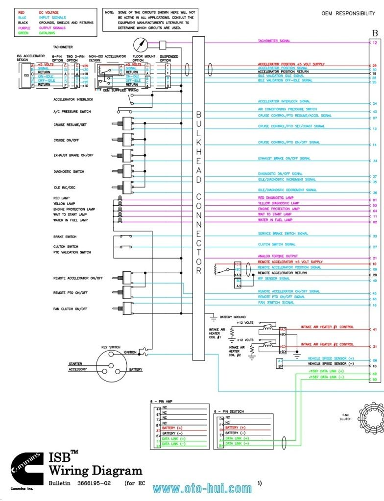 medium resolution of  mins n ecm wiring diagram on n14 engine diagram n14 ecm connectors