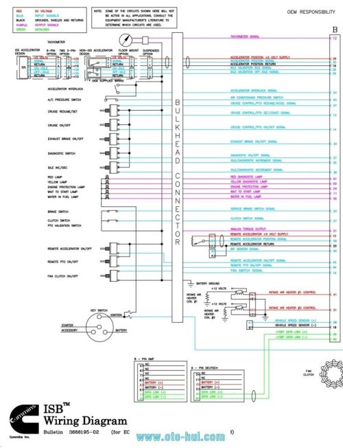 small resolution of  mins n ecm wiring diagram on n14 engine diagram n14 ecm connectors