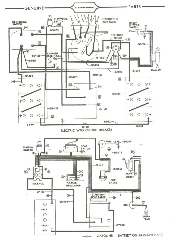 medium resolution of cushman hawk wiring diagram